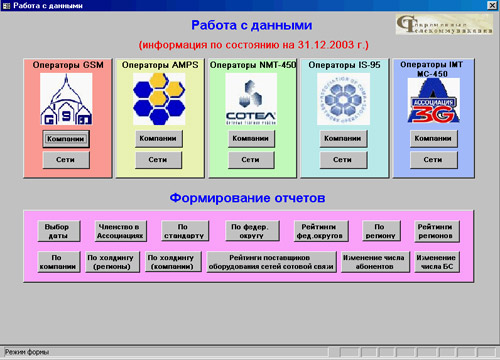 База данных российские операторы