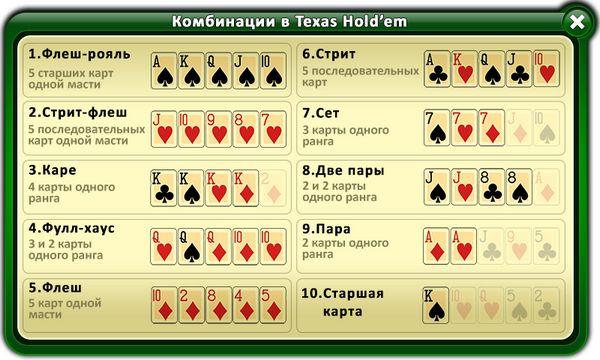 Poker texas holdem flash