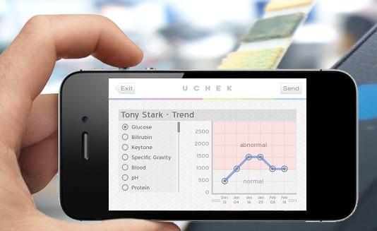 iPhone сделает анализ мочи
