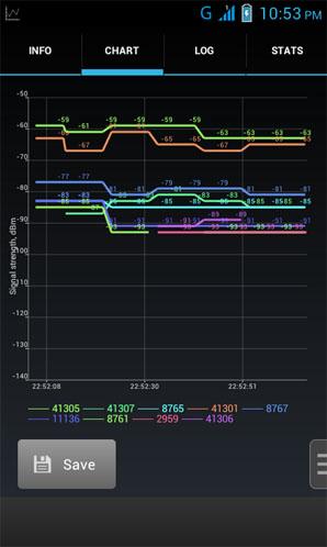 GSM Signal Monitoring для Android – сканируем вышки сотовых операторов