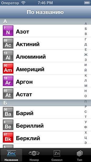 Таблица Менделеева для iPhone и Android - обзор бесплатных приложений