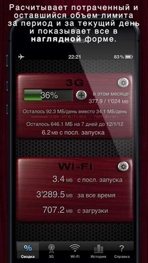 Download Meter - учет трафика для iPhone и iPad – контролируем аппетиты iOS-приложений