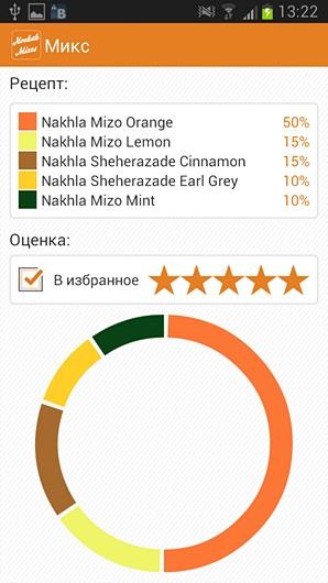 Бесплатное приложение HookahMixes для Android – рецепты табачных смесей для кальянов