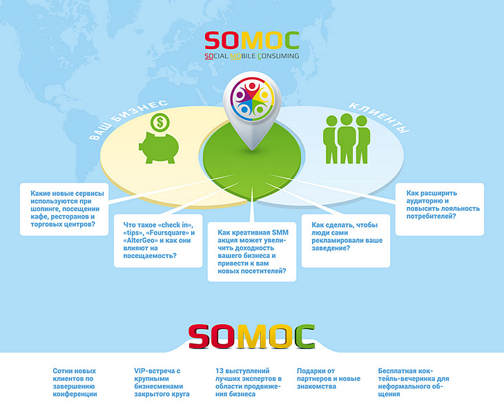Конференция Social Mobile Consuming (SOMOC)