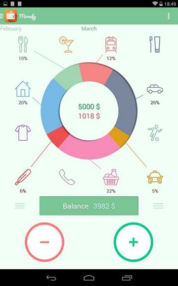Monefy: учет расходов на Android