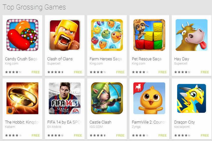 В чартах кассовых игр доминирует всего несколько крупных разработчиков