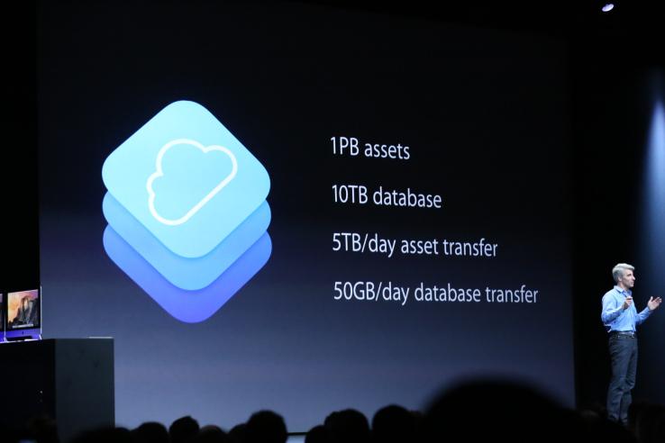 Apple CloudKit - бесплатный инструмент для разработки облачных iOS-приложений