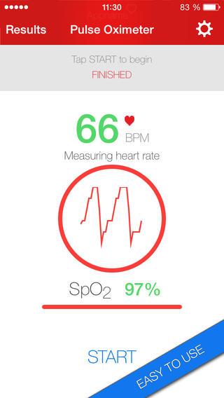Измеряем пульс на Android и iPhone