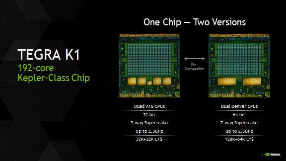 Nvidia показала свой первый 64-битный процессор для Android