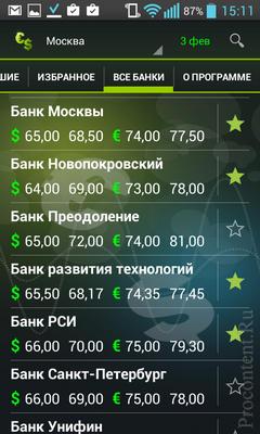 Приложение Курсы валют: текущий курс обмена рубля на доллар/евро в  российских банках