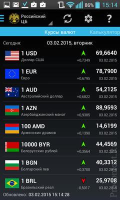 Приложение Курсы валют: виджеты, диаграммы с изменением курсов и «напоминалка» для панели уведомлений