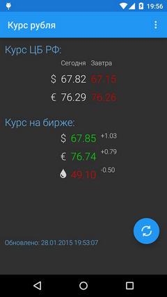 Виджет с курсом рубля к доллару и евро