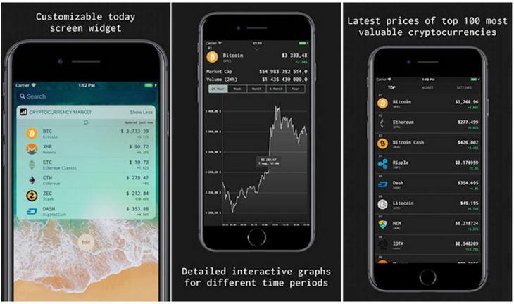 Торговля на бирже с iphone стратегия для бинарных опционов секрет 1